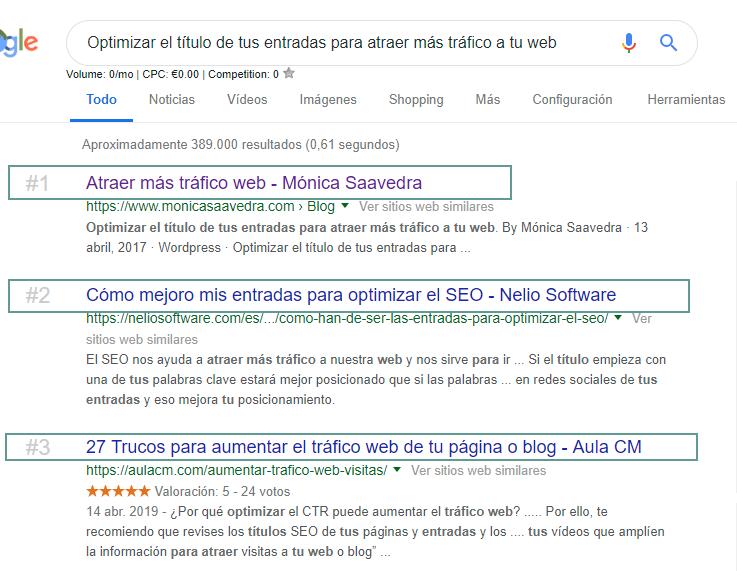 optimizar title serp google